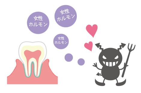 妊娠超初期 虫歯