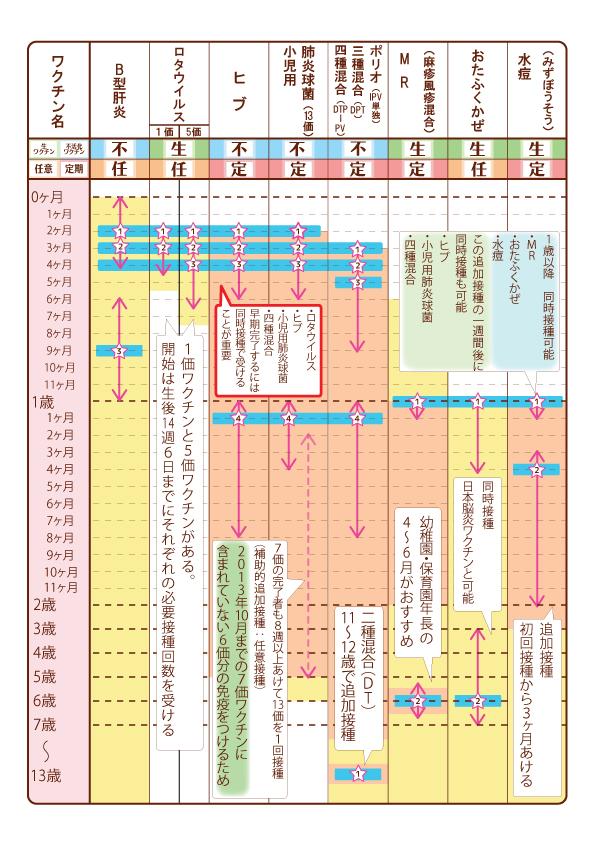 yobousesshu01