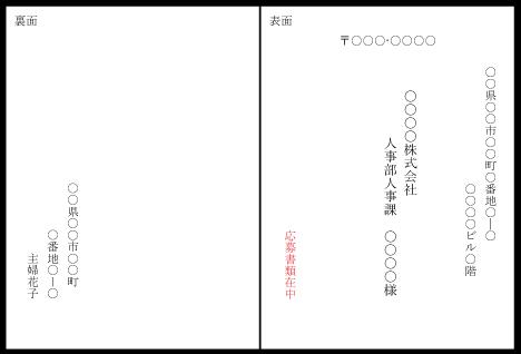 futokakikata