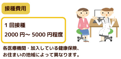 s023_予防接種費用