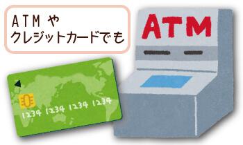 ATMとカード
