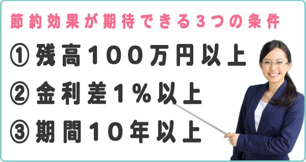①残高1000万以上 ②金利差1%以上 ③期間10年以上