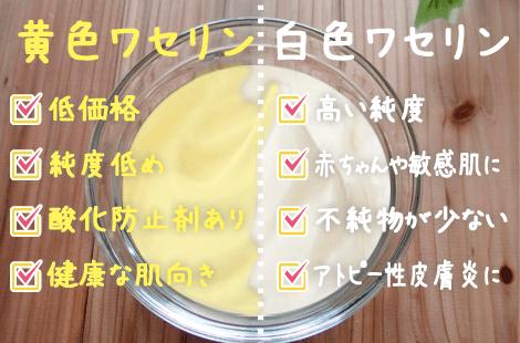 黄色と白の違い