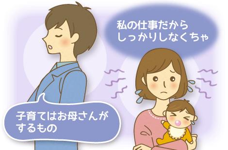 産後クライシス男性の認識