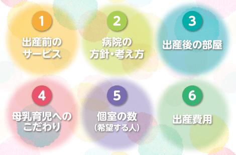 産婦人科6つのポイント