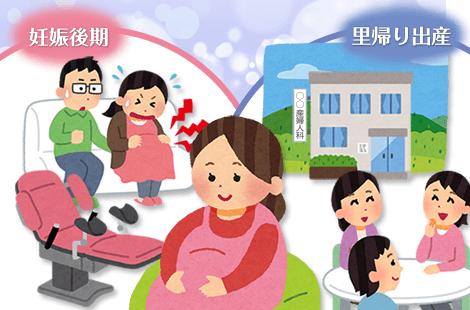 妊娠後期 出産