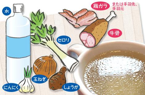ボーンブロススープ レシピ