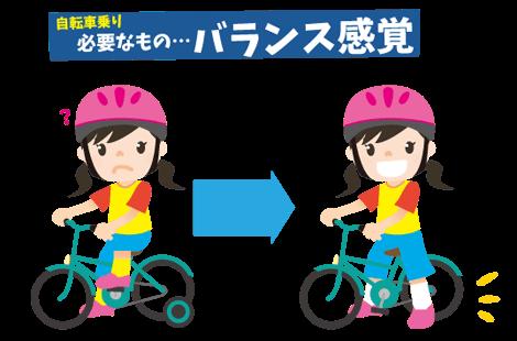 自転車 バランス