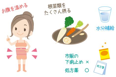 妊娠超初期 下痢 対策
