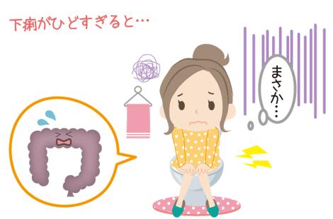 妊娠超初期 下痢 流産