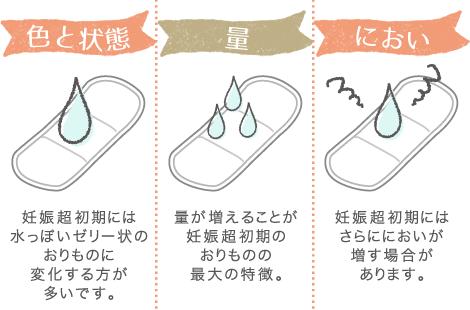 妊娠 織物 量