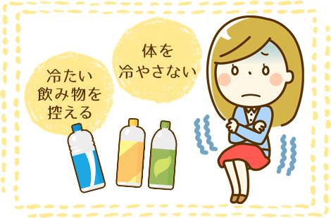 頻尿 対策