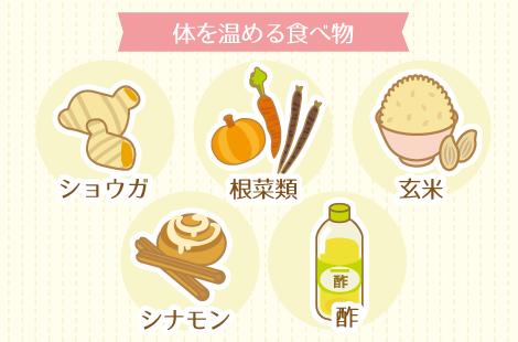 寒気改善食べ物