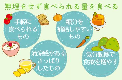 食欲低下の対処法