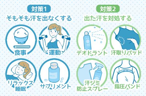 脇汗対策方法