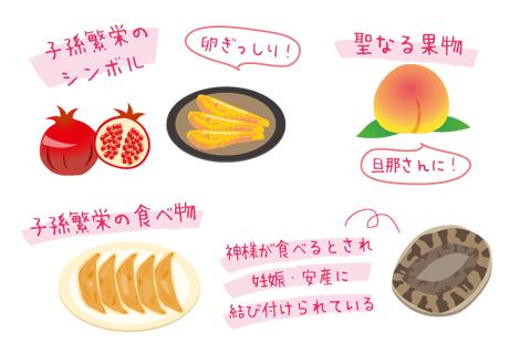 妊娠ジンクス 食べ物