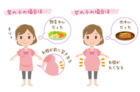 妊娠中のジンクス