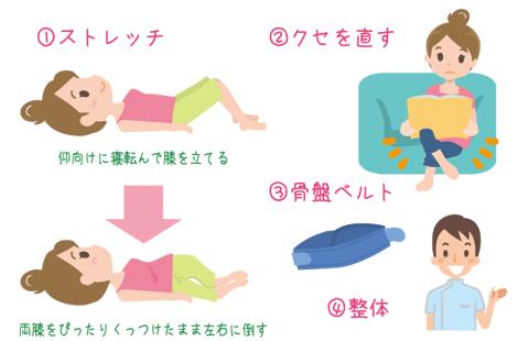 骨盤のゆがみを治す方法