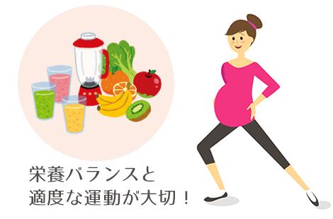 食生活と運動