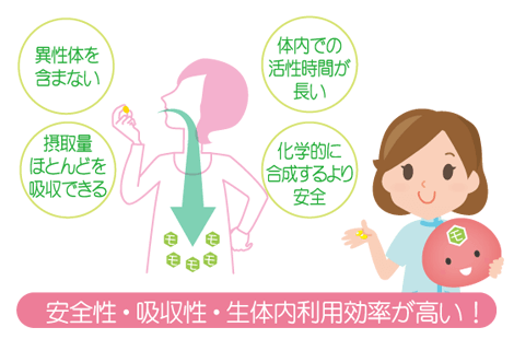 酵母葉酸 メリット