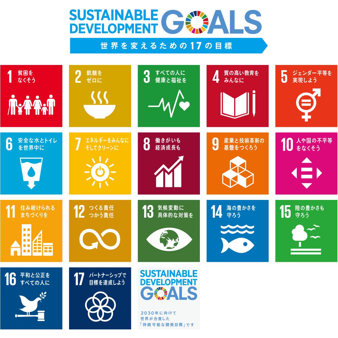SDGslogo