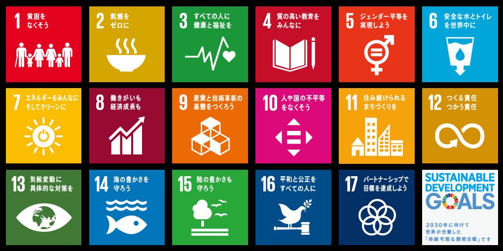 SDGs17の目標ロゴ