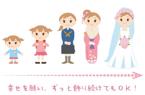 雛人形 何歳まで飾る